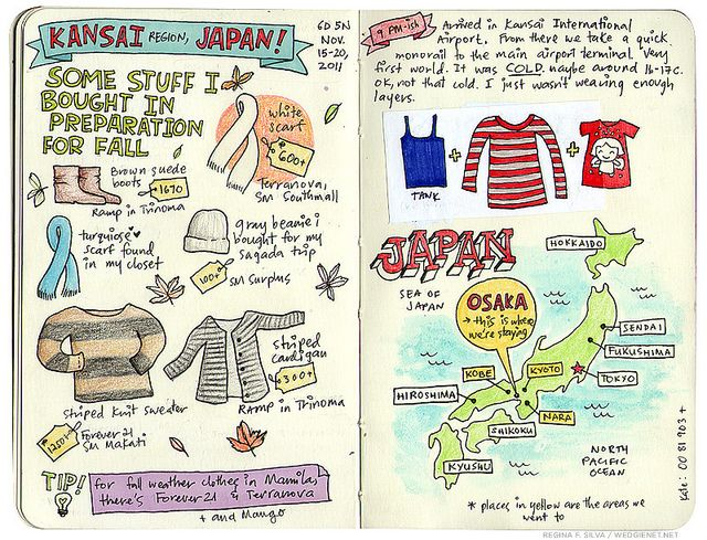 Journal blog sketh